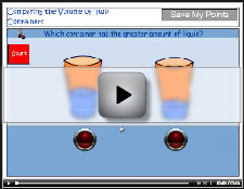 Estimating capacity using informal units tutorial