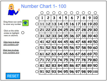 Number Chart 1 - 100
