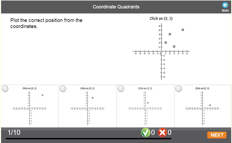 Coordinate Quadrants